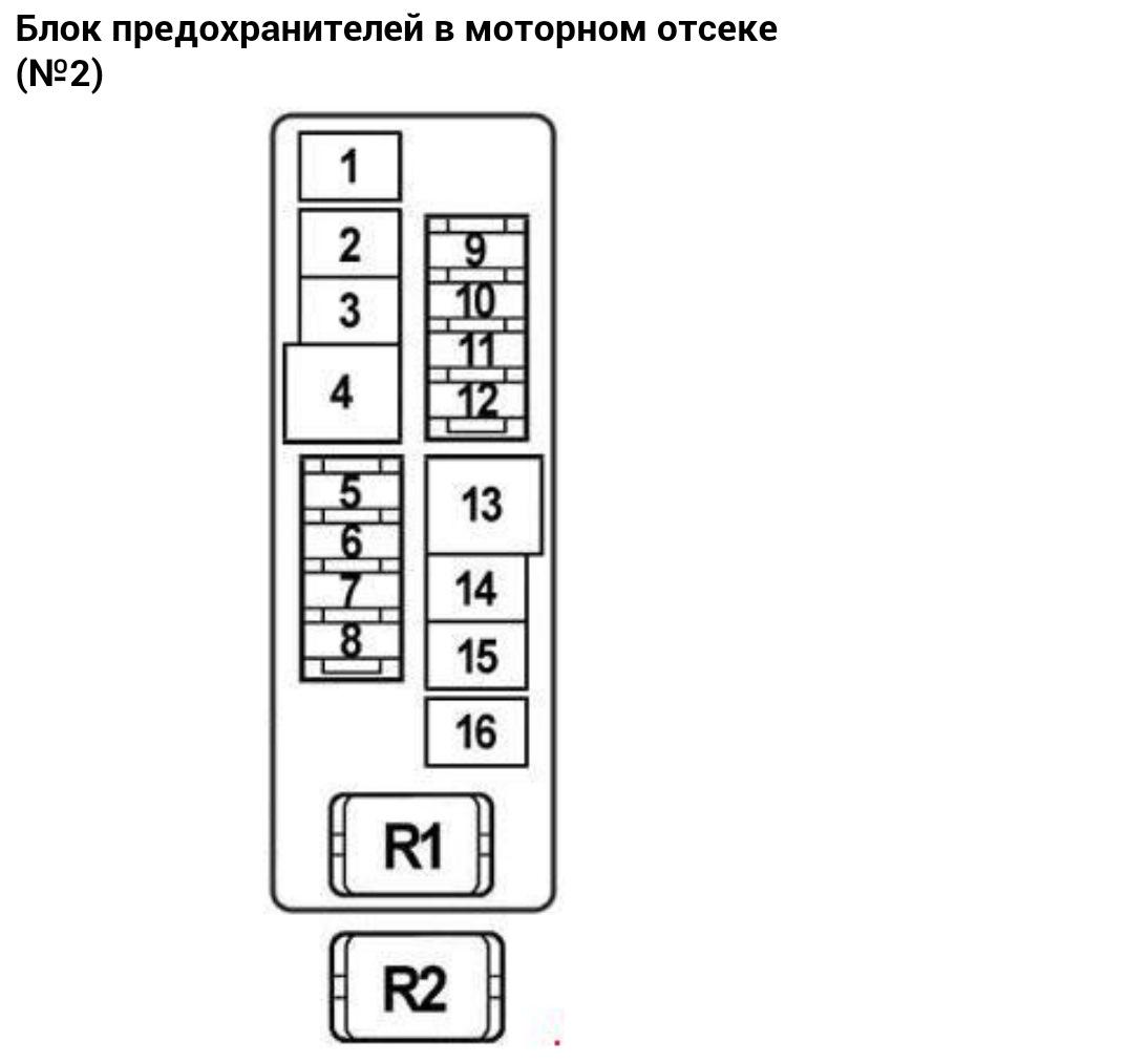 Схема предохранителей теана j31