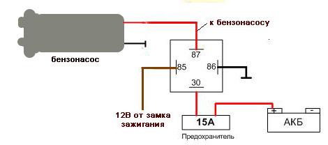 Как сделать реле для бензонасосу 19