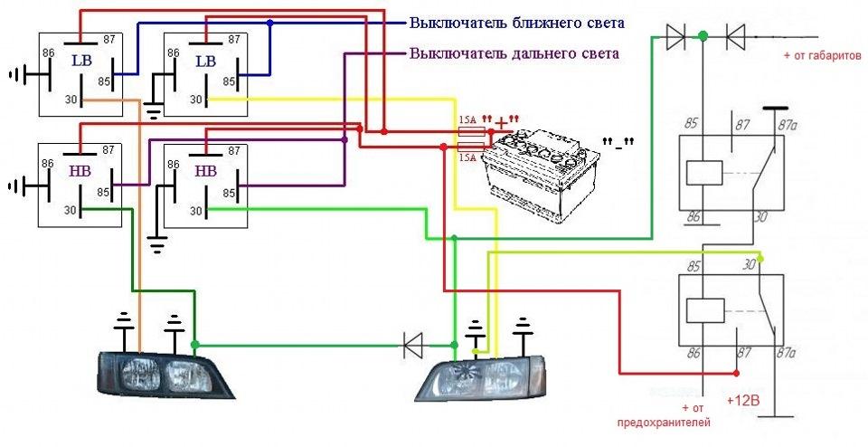 ДХО работает пуская ток через