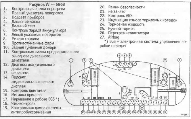приборная панель bmw e36