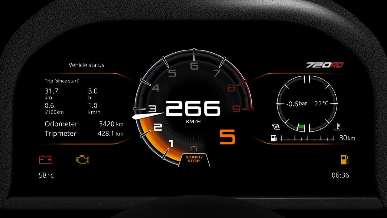 Новые скины на службе RealDash — Renault Logan, 1 2 л , 2013