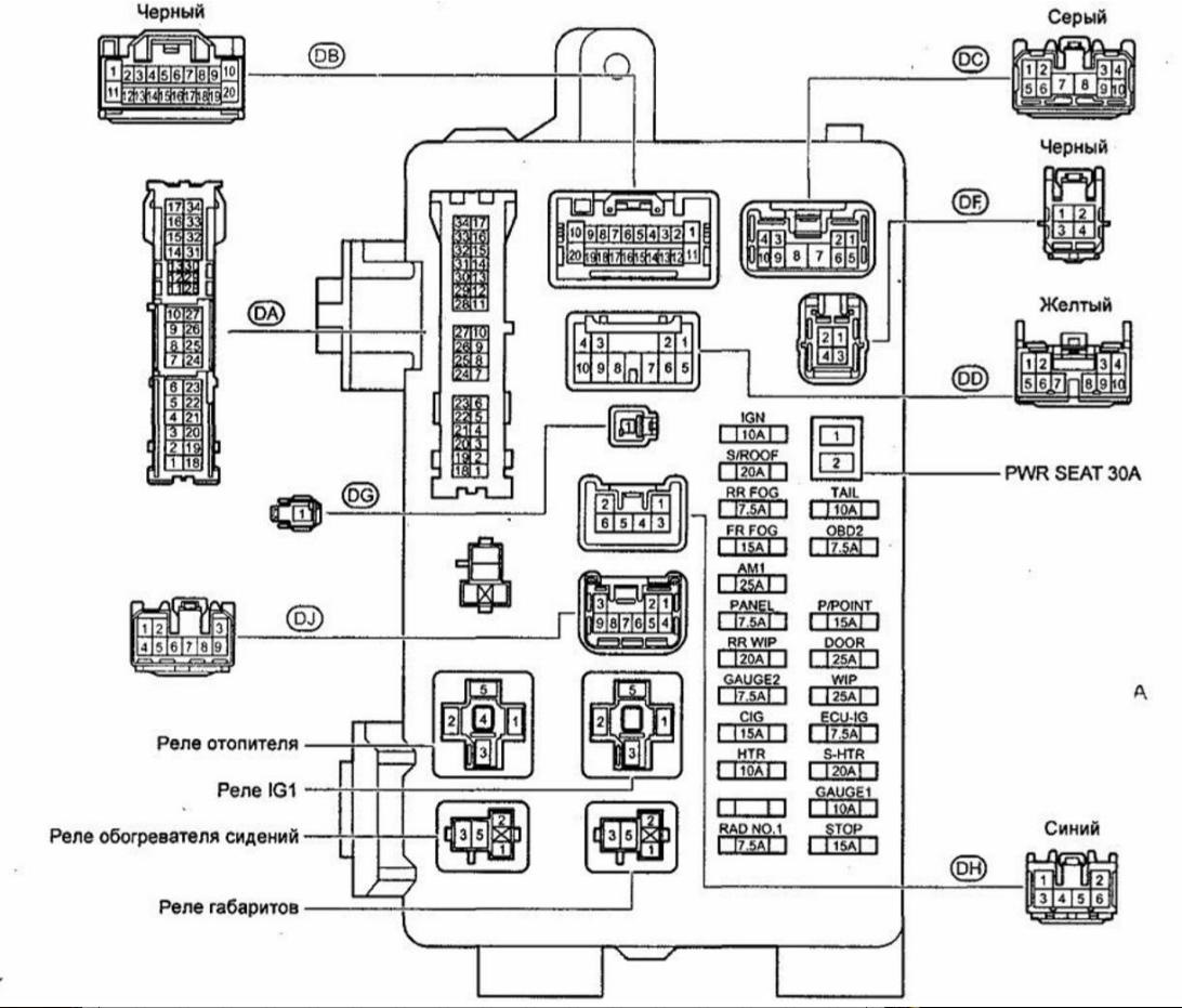 Toyota Avensis Fuse Box Wiring Diagram For 16 Block Since 2003 Logbook 2005