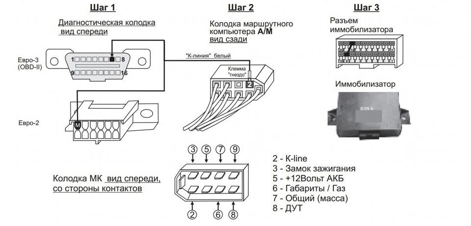 мультитроникс комфорт х15 инструкция схема