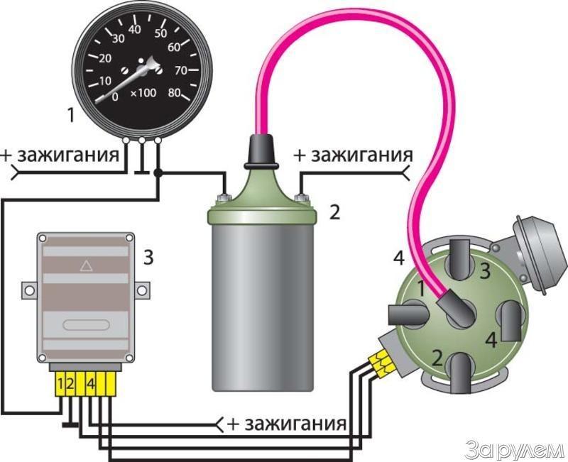 Схема подключения тахометра через БКЗ.