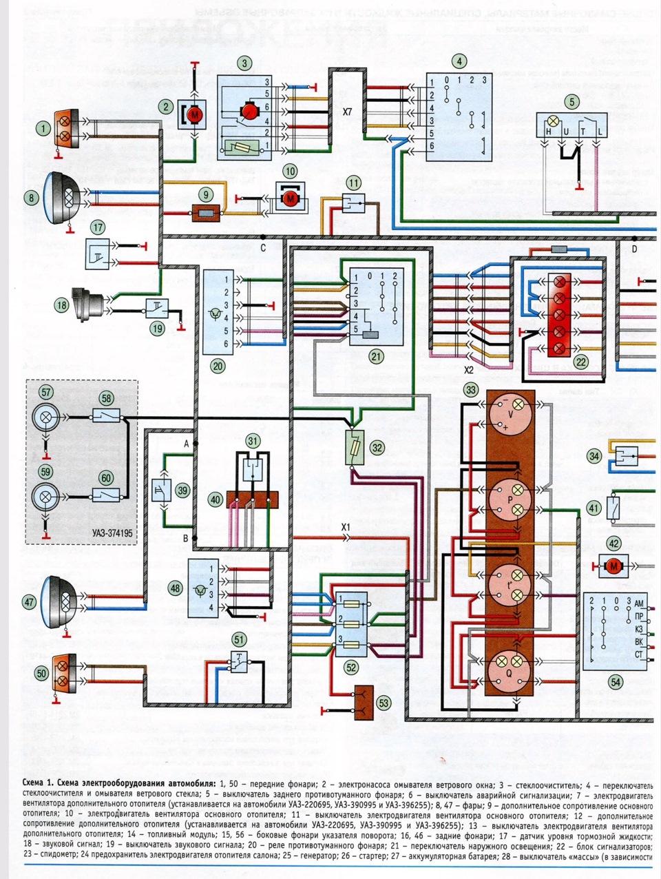 Электросхема уаз 390995