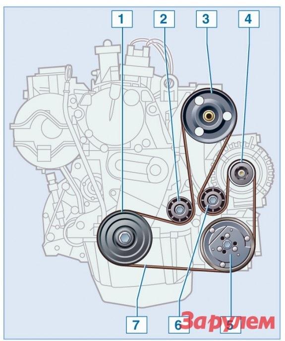 замена ролика приводного ремня renault