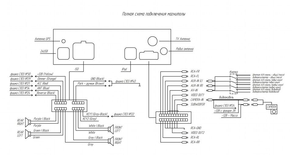 Схема подключения приборки