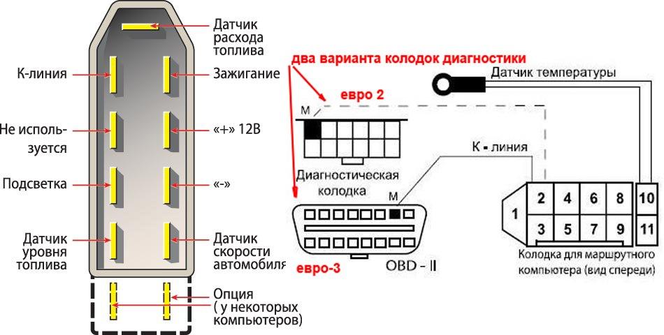 Подключение К-линии и