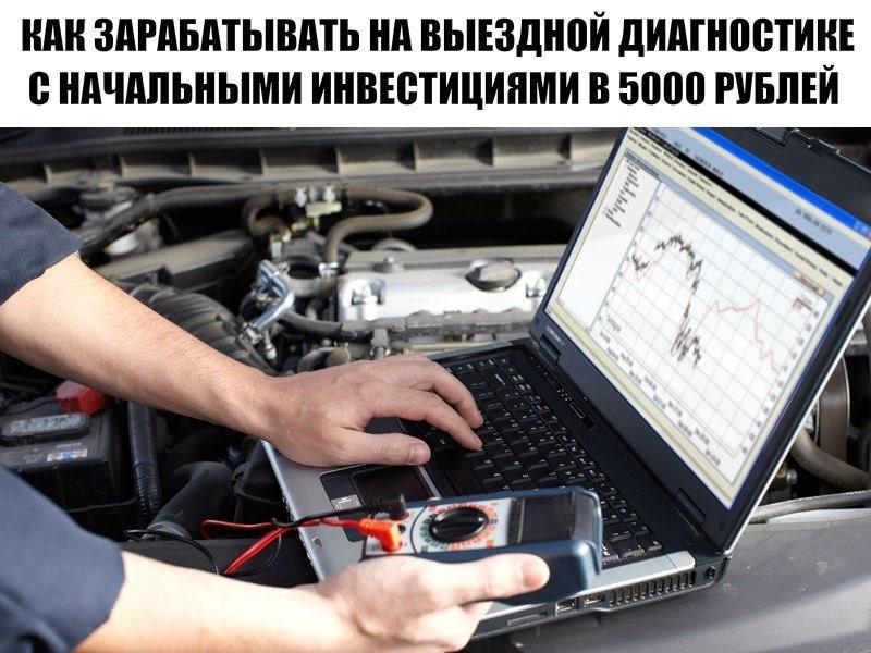Бизнес планы диагностика авто бизнес план правительство рф