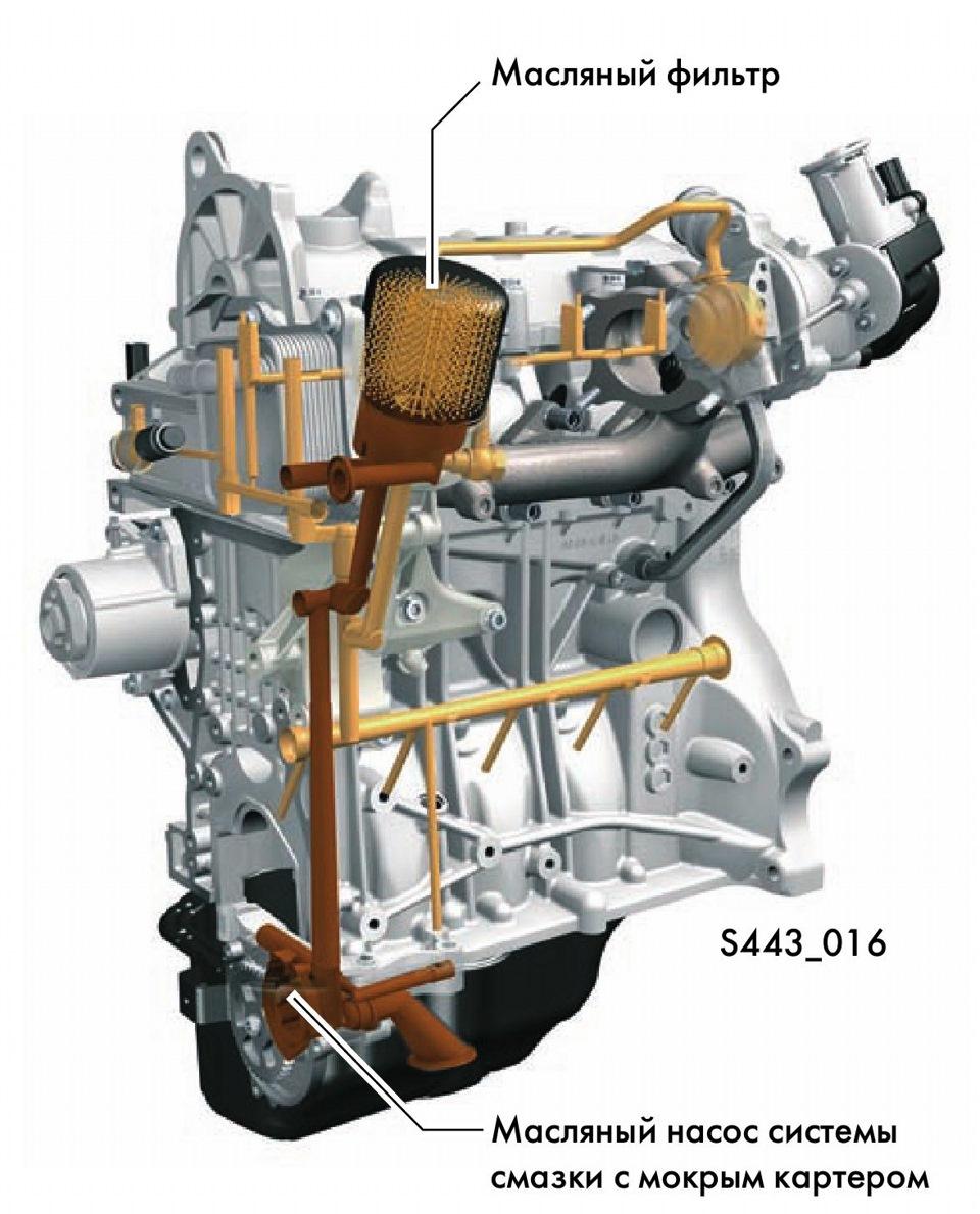 Давление масла в двигателе dohc фольксваген пассат в 3 масляный теплообменник оборудование для гидродинамической очистки теплообменников