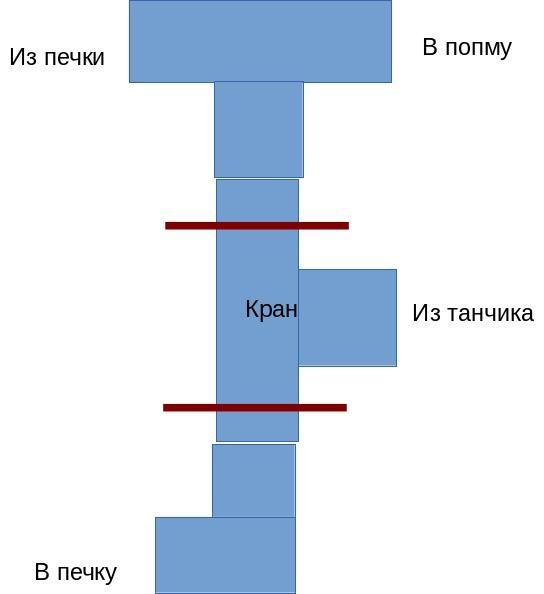Схема крана печки.
