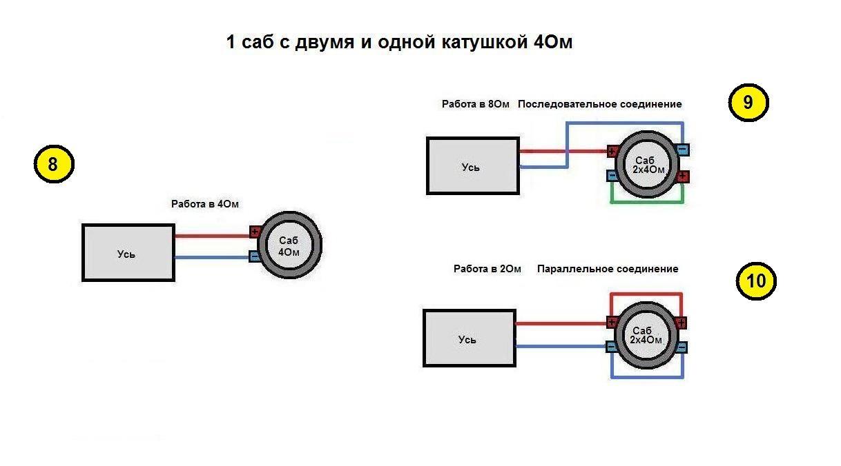 схема мостового подключения динамеков в машине