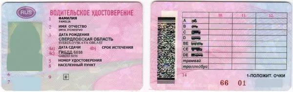 фоторамки водительское удостоверение шаблон развитию