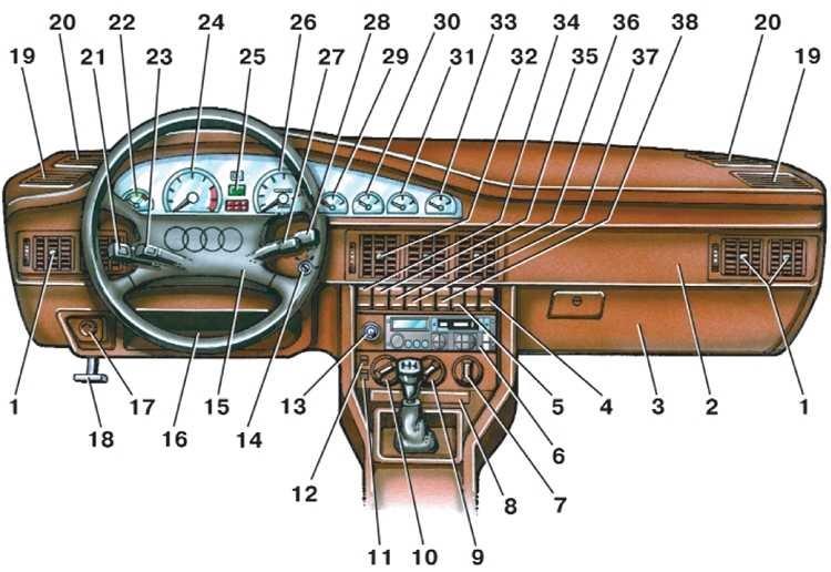 Схема и описание Панель