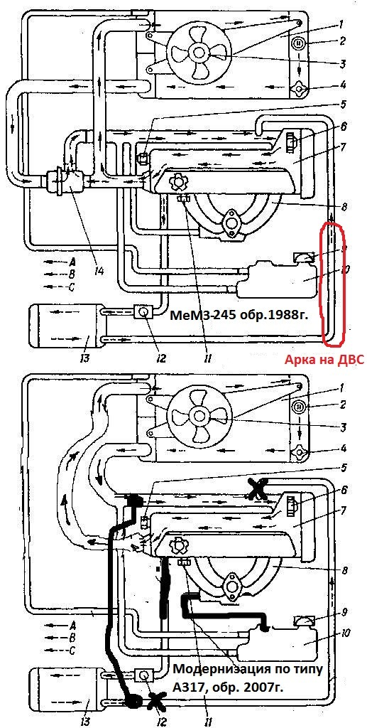 Система охлаждения таврия схема фото 206
