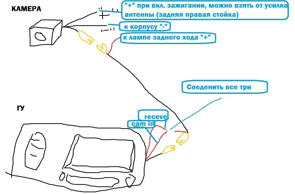 Схема подключение камеры