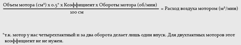 Программа по расчету диффузора карбюратора