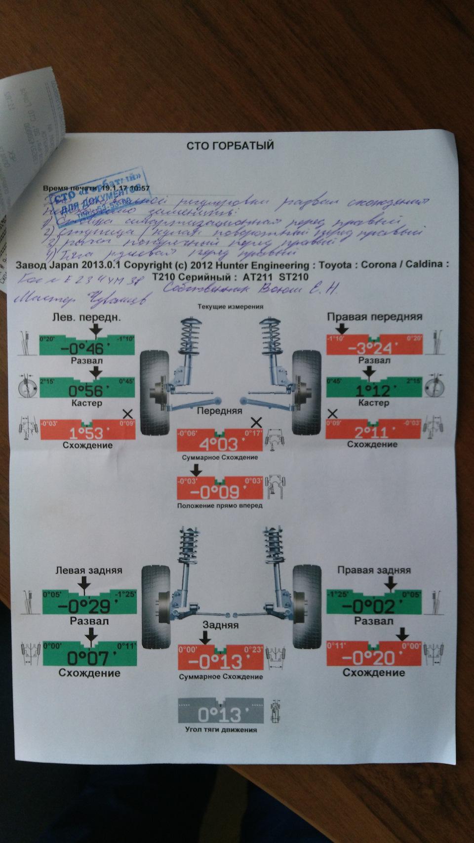 как сделать самодиагностику Toyota Корона премио #5