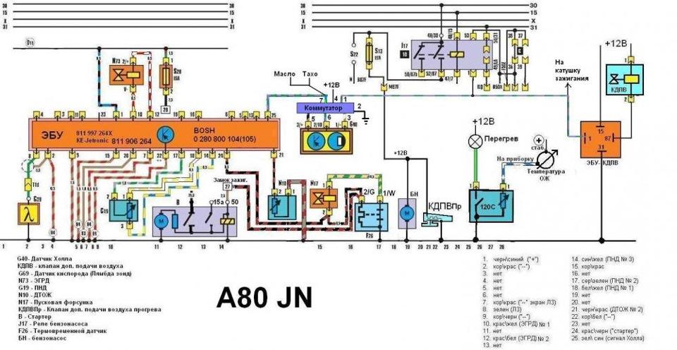Ауди 80 б3 1.8 схема сф фото