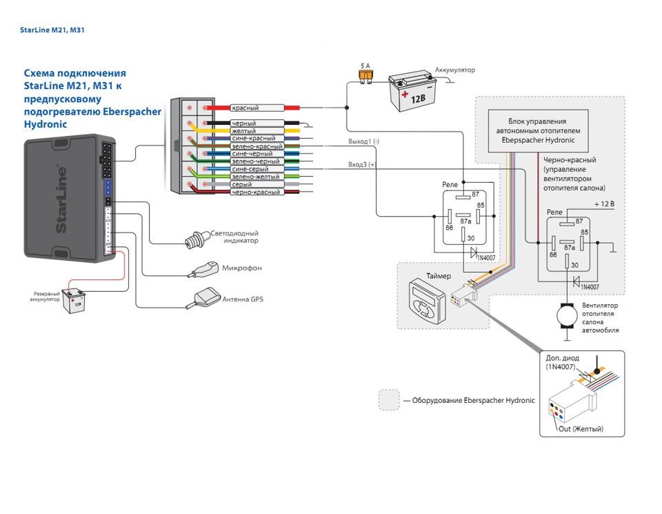 Схема подключения М21