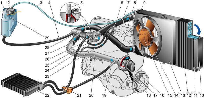 Схема системы охлаждения на