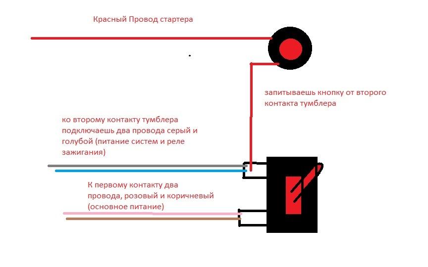 Схема кнопки запуска двигателя