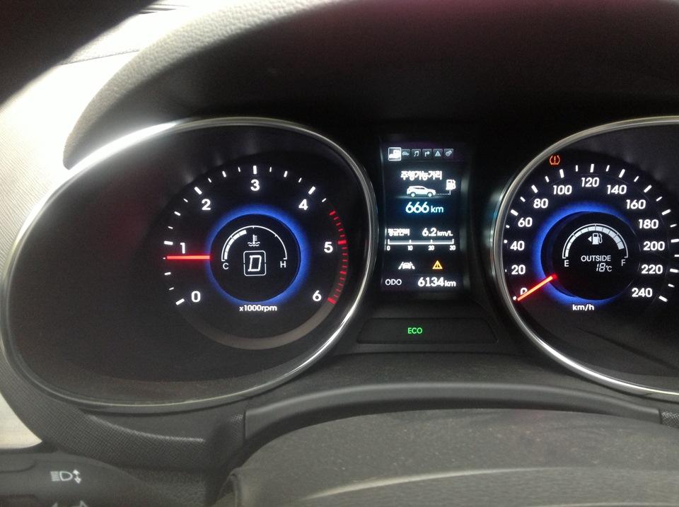 панель прибора у машины hyundai ix55