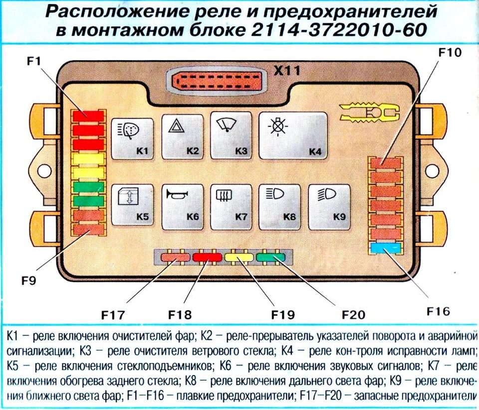 Ваз 21014 предохранители схема