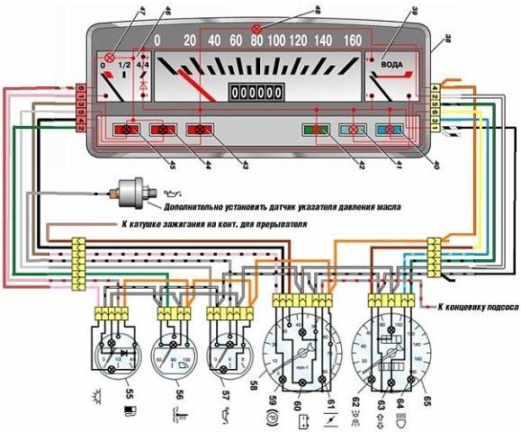 панели приборов ВАЗ 2101 с
