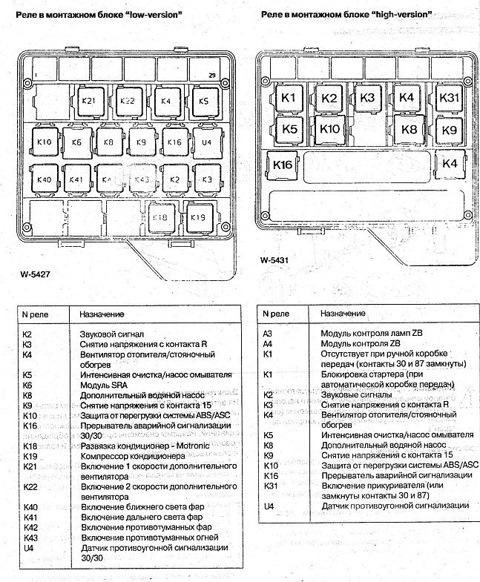 Предохранители на bmw e60 схема на русском