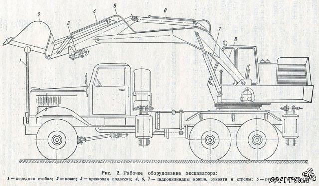 Базовая машина — КрАЗ-255Б
