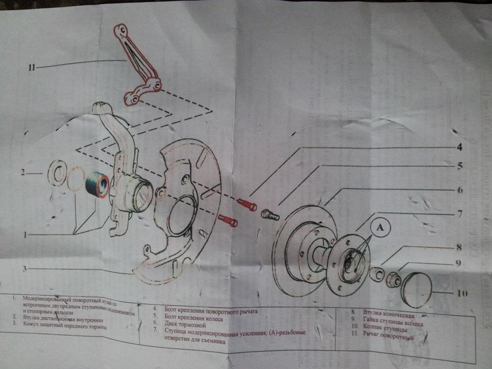 Стол для швейной машины своими руками с чертежами