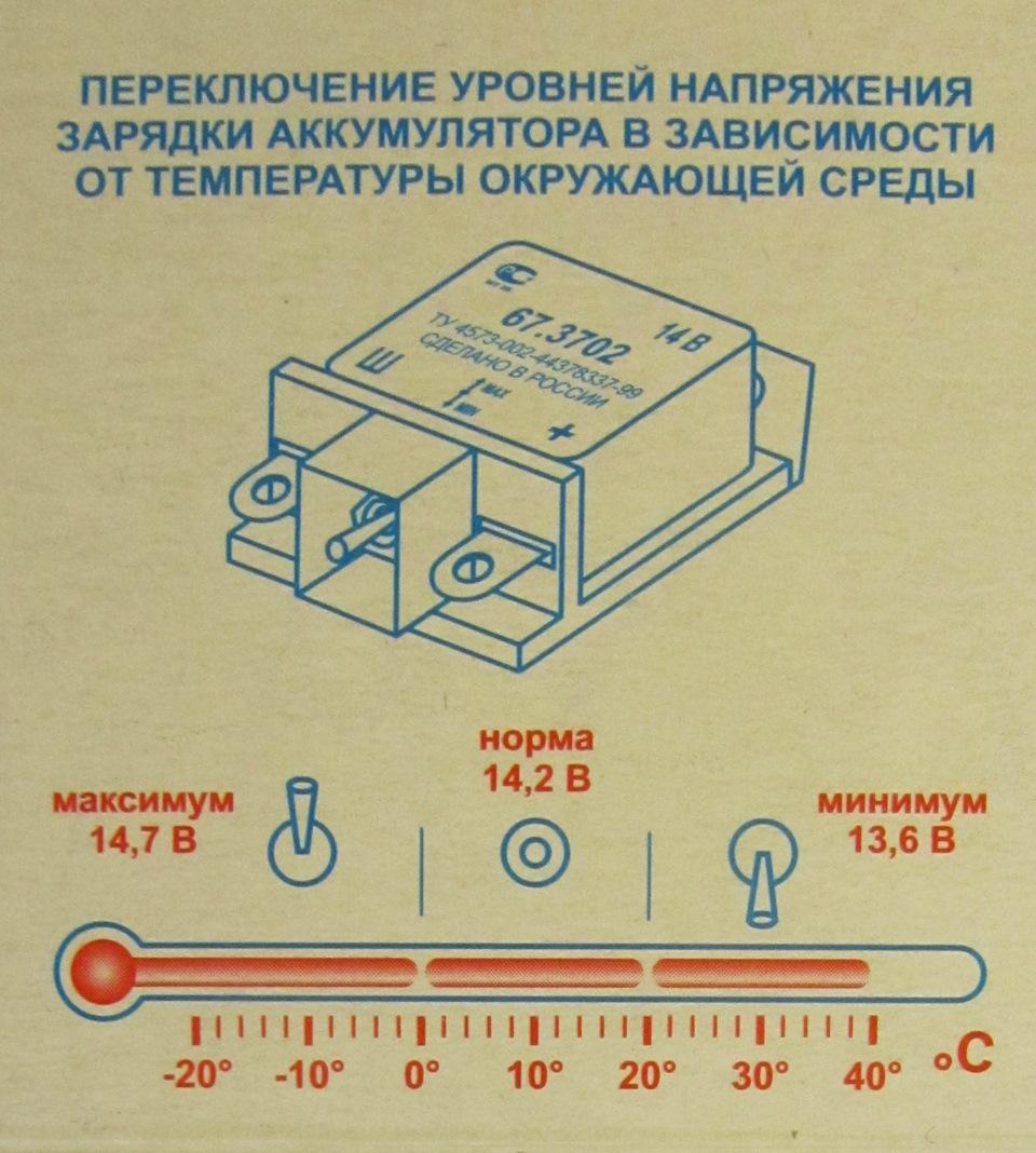 Генератор г 108-г схема подключения