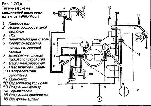 Схема подключения карбюратора