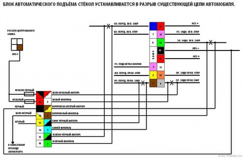 Обновление: По просьбам читателей блога, выкладываем схему подключения модуля управления ALLIGATOR AU-96.