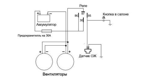 1)Электро вентиляторы от