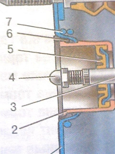 Регулировка главного тормозного цилиндра