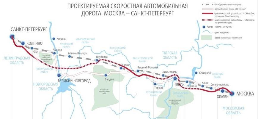 Общая схема трассы