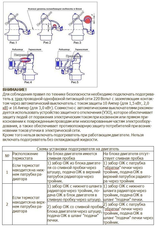 Установка предпускового электроподогревателя Северс-М - бортжурнал Nissan Bluebird Sylphy не Альмера 2009 года на DRIVE2