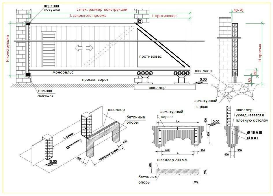 Схема для раздивижения ворот монтаж ворот по смете