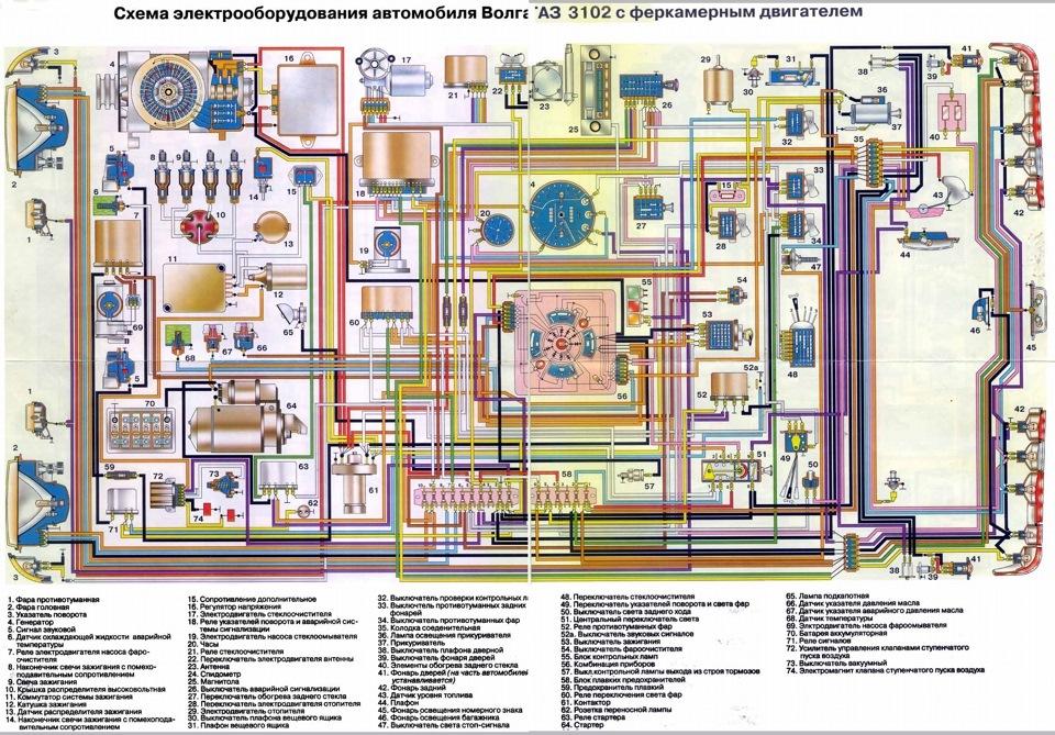 Схема подкапотной проводки газель