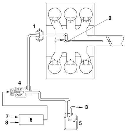 Электронная схема управления двигателем 5afe.