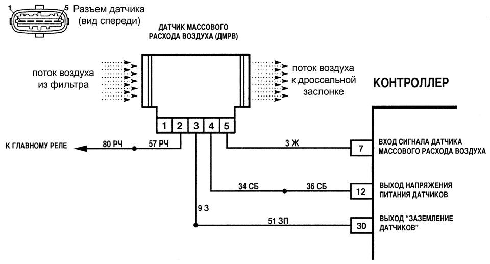 Схема датчики расхода воздуха фото 663