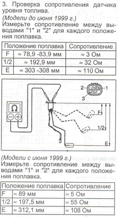 Фото №36 - как проверить датчик уровня топлива ВАЗ 2110