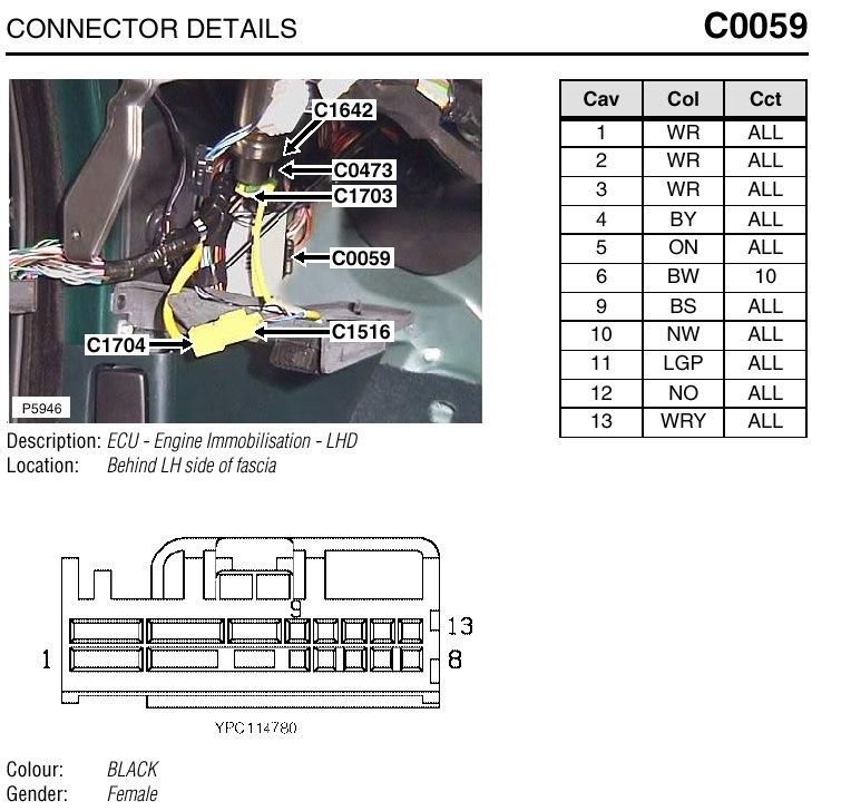 Rover 75 схема проводки