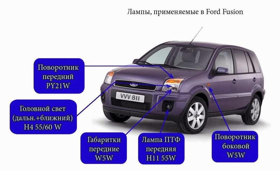форд фьюжен форум неисправности трать время поиск