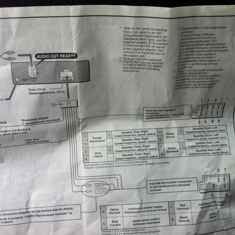 инструкция sony cdx gt200e