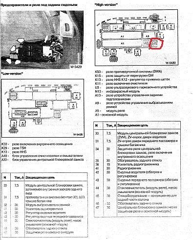 автомобиль Е34