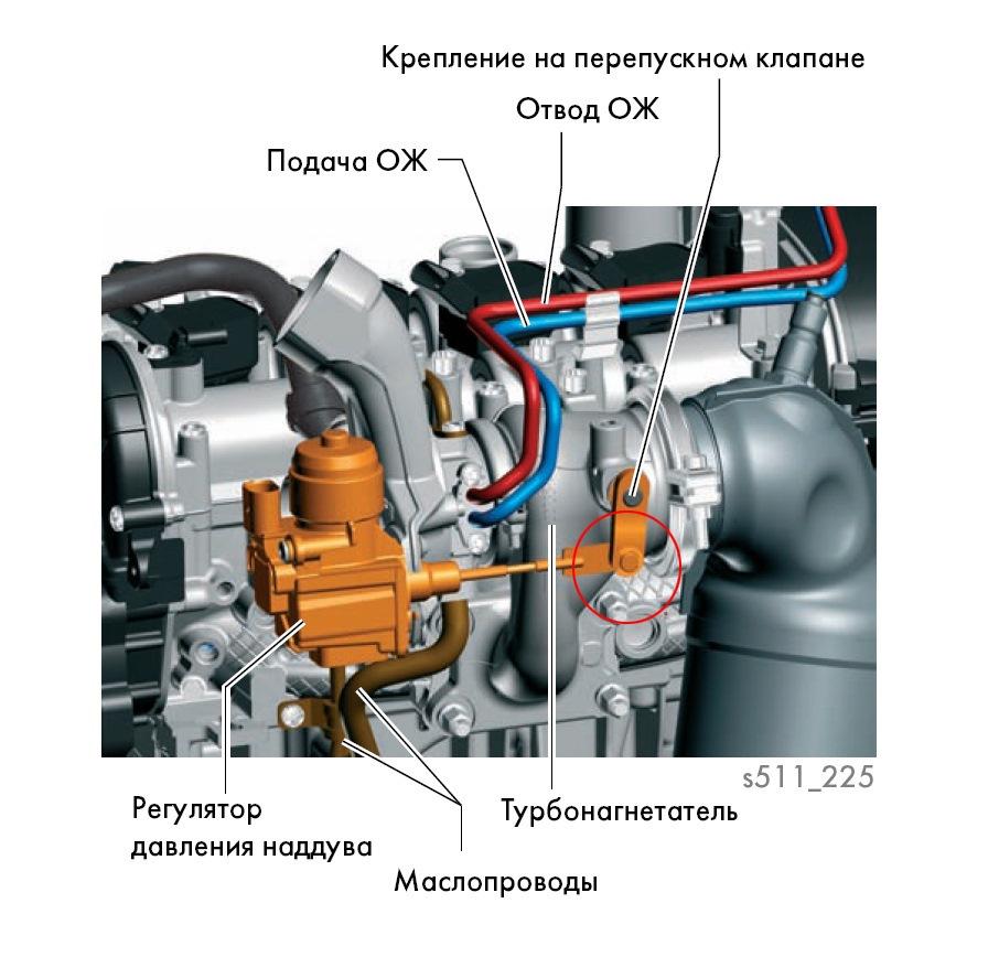 Замена регулятора давления octavia a7 Диагностика МКПП альбеа