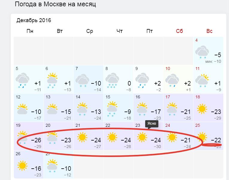 Осадки, температура воздуха днем и ночью на ближайшие тридцать дней в астане, акмолинской области, казахстана.